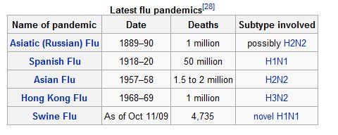 pandemic-chart