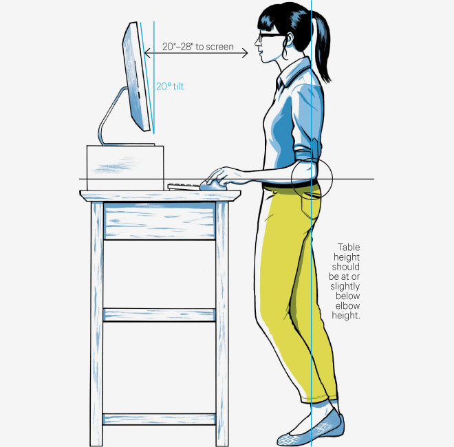 Medical billing online classes and the standing desk