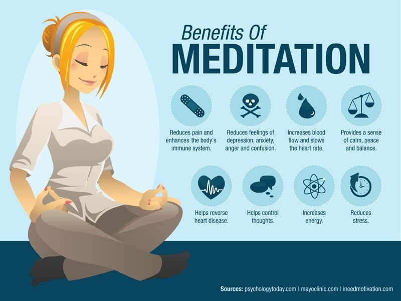 medical assistant training meditation