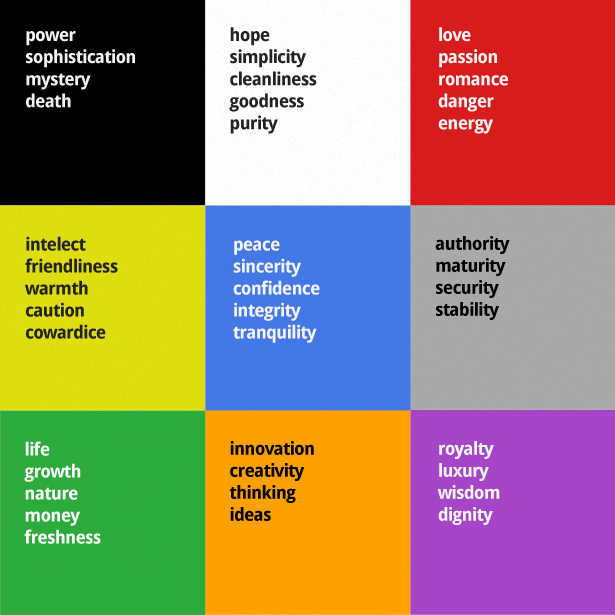 Personality traits based on favorite color
